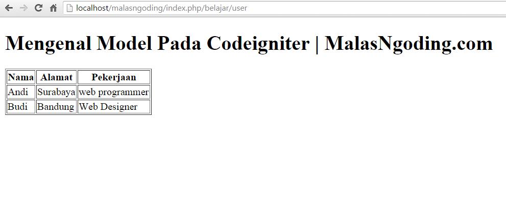 menghubungkan codeigniter dengan database mysql