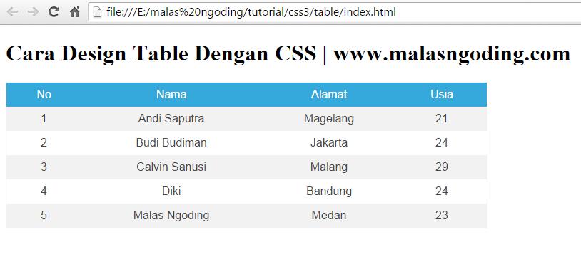 Cara design table dengan css