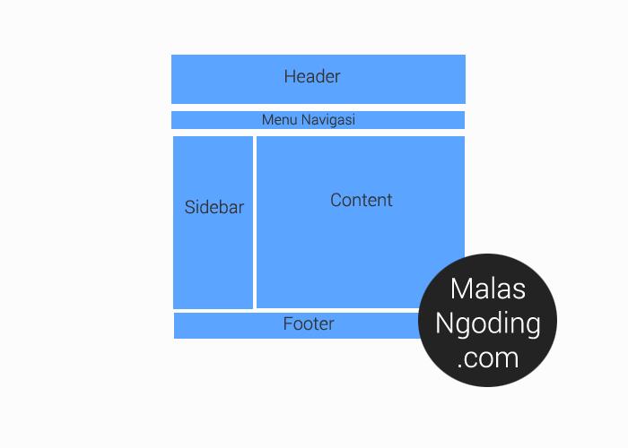 Membuat tampilan layout website sederhana dengan html dan css