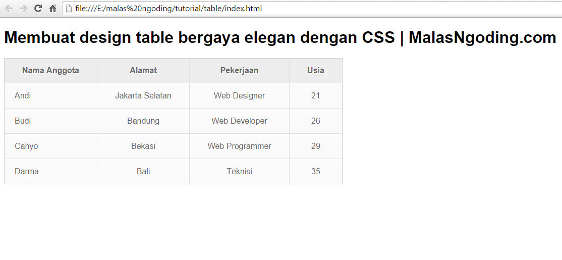 Membuat design table bergaya elegan dengan css malas ngoding for Table design codepen